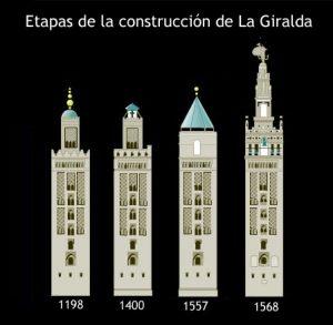Historia de la construcci n de la giralda patrimonio de - Empresas de construccion en sevilla ...